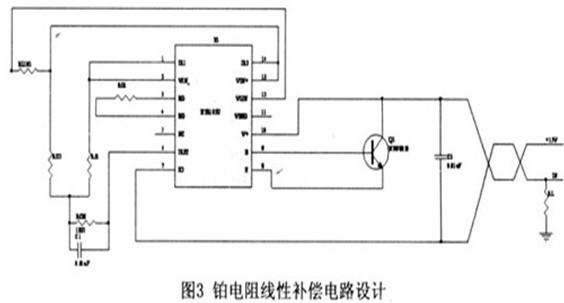 3 信号调理电路设计   由于铂电阻的温度电阻特性具有线性度不好,在